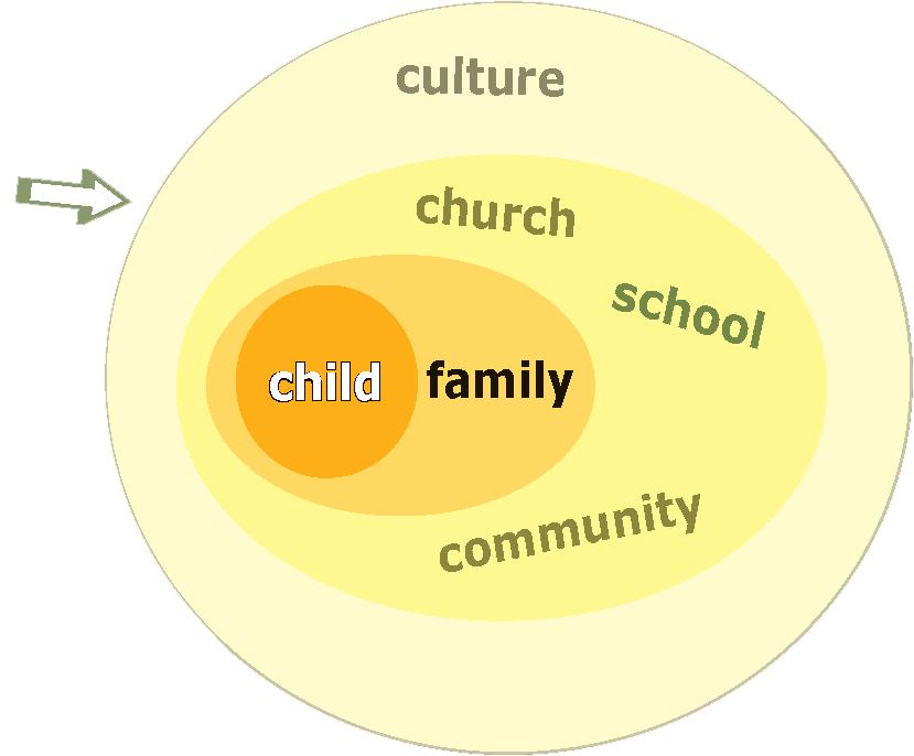 communities1